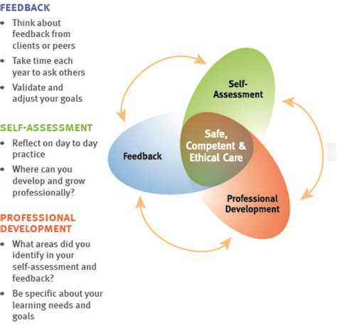 Educational And Career Goals Essay Sample